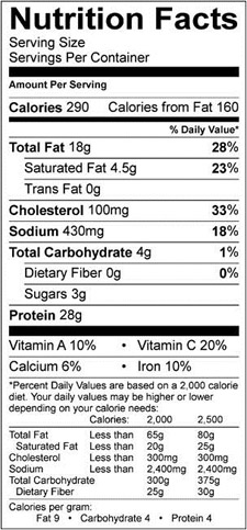 Barbequed Chicken with Citrus Yogurt Marinade Nutrition Facts