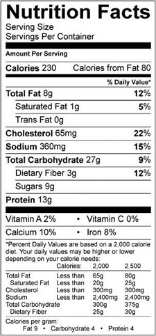Blender Whole Grain Yogurt Pancake Nutrition Facts
