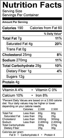 Dannon Chocolate Chip Muffins Nutrition Facts