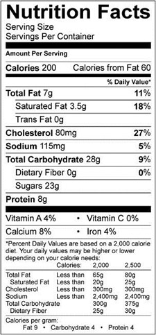 Creamy Yogurt Cheese Cake Nutrition Facts