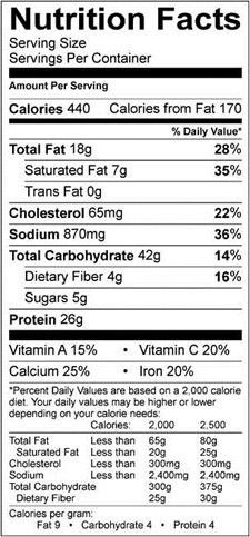 Greek-Style Nachos Nutrition Facts