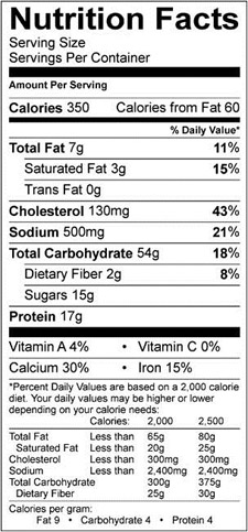 Stuffed Greek Burgers Nutrition Facts