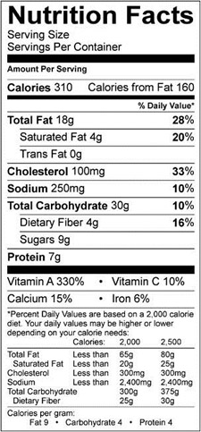Sweet Potato Pancakes Nutrition Facts